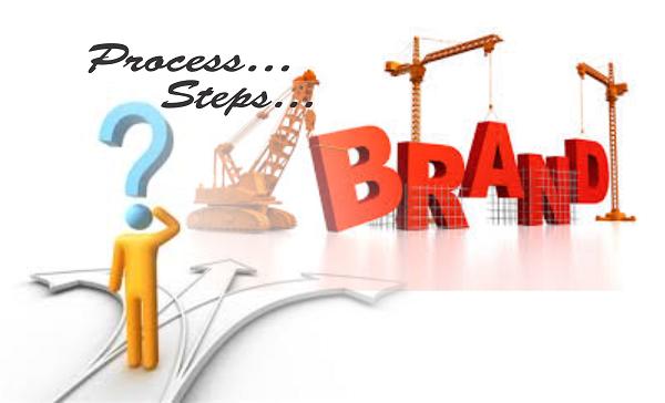 Xây dựng thương hiệu là làm những gì?